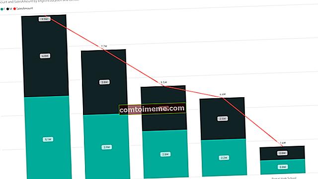 Tengelyek váltása egy szóródiagramon az Excelben